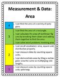 3rd Grade Student Friendly Marzano Proficiency Scales Math & ELA