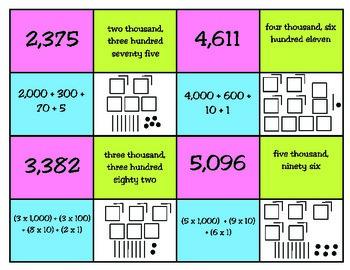 3rd Grade Math: 4-Way (4-Digit) Place Value Match TEKS 3.2A