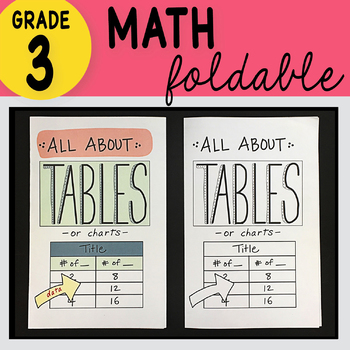 3rd Grade Math All About Tables Foldable by Math Doodles