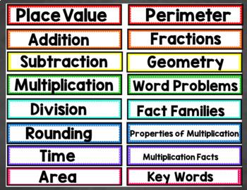 3rd Grade Math Anchor Chart Posters