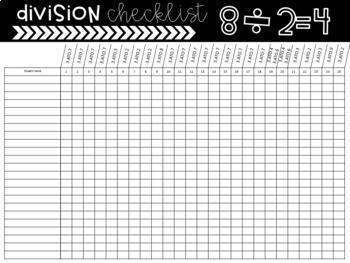 3rd Grade Math Assessments {South Carolina Standards}