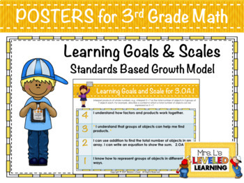 3rd Grade Math Bundle with Marzano Scales