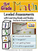 3rd Grade Math Bundle with Learning Goals and Scales - EDITABLE