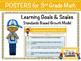 3rd Grade Math Bundle with Marzano Scales
