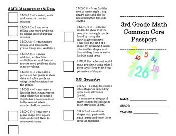 3rd Grade Math CCSS
