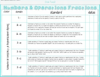 3rd Grade Math CCSS Packet {Checklists, Brag Tags, Binder Cover}