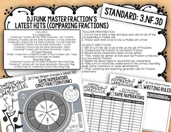 3rd Grade Math Centers {CCSS Numbers and Operations - FRACTIONS}