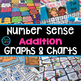 3rd Grade Math Centers Year Round Bundle