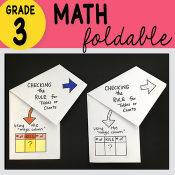 3rd Grade Math Checking the Rule for Tables and Charts Foldable Math Doodles