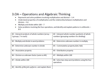 3rd Grade Math Common Core Chart
