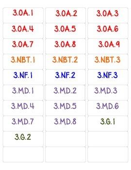 3rd Grade Math Common Core File Folder Labels