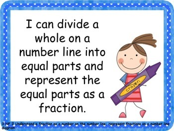 """3rd Grade Math Common Core """"I Can"""" Posters"""