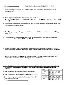 3rd Grade Math Common Core Review