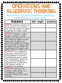 3rd Grade Math Common Core Standard Checklist