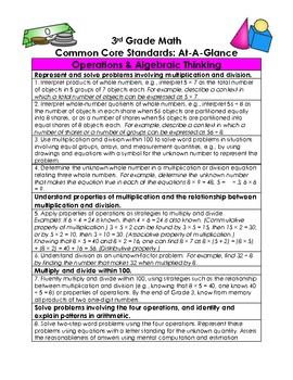 3rd Grade Math Common Core Standards At A Glance