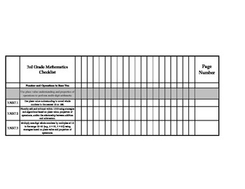 3rd Grade Math Common Core Standards Checklist