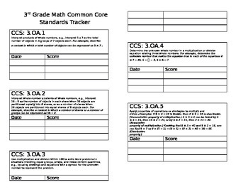 3rd Grade Math Common Core Standards: Student Tracker