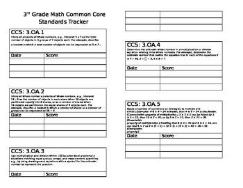3rd Grade Math Common Core Standards: Student Tracker