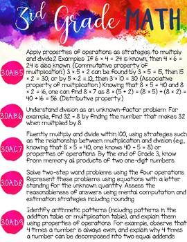 3rd Grade Math Common Core Standards - Watercolor