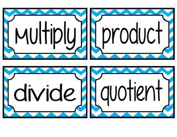 3rd Grade Math Common Core Vocabulary Word Wall