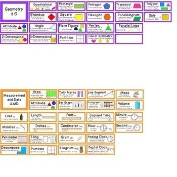 3rd Grade Math CC Word Wall Vocabulary Cards