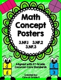 3rd Grade Math Concept Posters Fractions 3.NF.1 3.NF.2 3.N