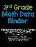 3rd Grade Math Data Binder - All Common Core State Standar
