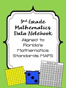 3rd Grade Math Data Notebook