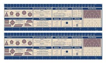 3rd Grade Math Common Core Desktop Card