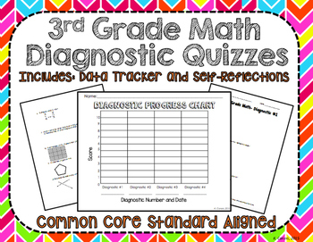 3rd Grade Math Diagnostic Quizzes