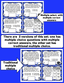 3rd Grade Math Digital Task Cards: 3rd Grade Rock the Test Prep (NBT Standards)