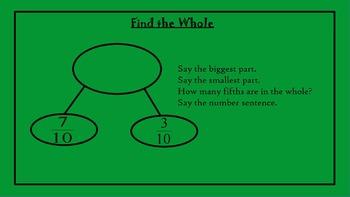 3rd Grade Math ~ Engage New York Module 5 Lessons 1 - 10 Promethean / ClassFlow