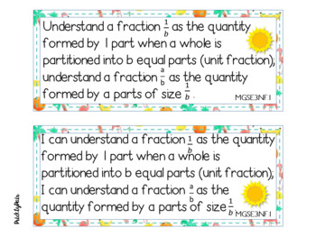 3rd Grade Math GSE Georgia Standards of Excellence Posters -Tropical