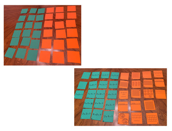 3rd Grade Math Games:  Set 1--Understanding Multiplication TEKS 3.4DEF, 3.5B