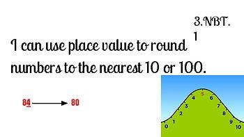 3rd Grade Math Goals / Standards