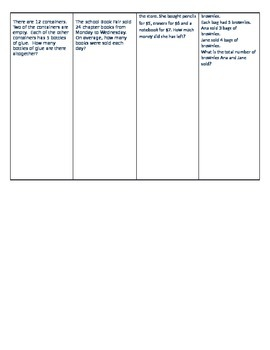 3rd Grade Math Homework Division, Unknown Variables Word problems