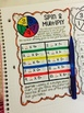 Third Grade Math Interactive Notebook for Entire Year Bund