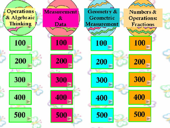 3rd Grade Math Jeopardy ~ CCSS PowerPoint Spring / Easter Theme ~ Test Prep Game