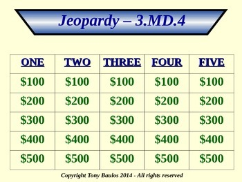 3rd Grade Math Jeopardy Game - 3 MD.4 Measurement and Data 3.MD.4