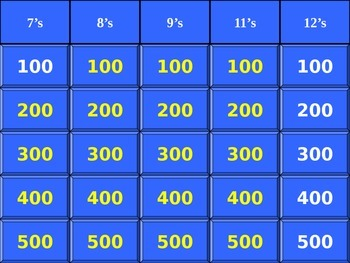 3rd Grade Math Jeopardy - Multiplication and Division
