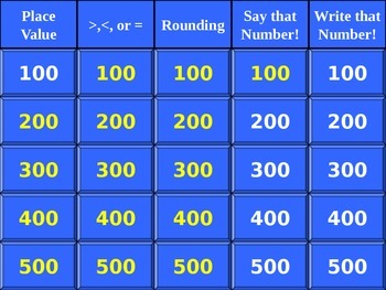 3rd Grade Math Jeopardy - Numbers and Number Sense