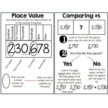 Third Grade Guided Math Journals Place Value