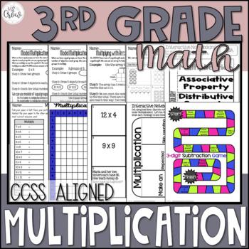 3rd Grade Math Multiplication Unit