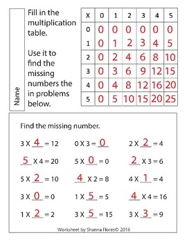 3rd Grade Math Multiplication Worksheet Packet with ...