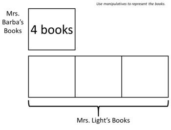 3rd Grade Math Multiplications:Distributive Property & Multiplication Comparison