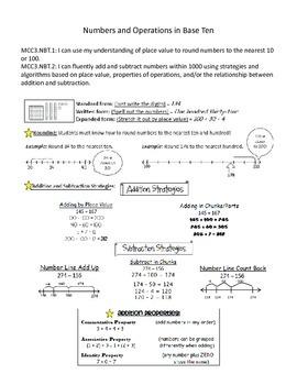 3rd Grade Math Parent Guide And Homework Helper Ccgps Tpt