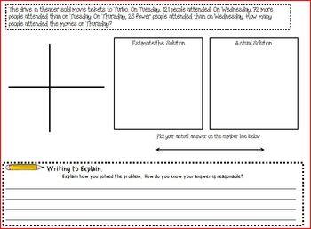 3rd Grade Math Performance Indicators (c-scope aligned)
