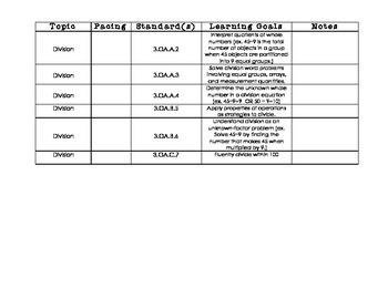 3rd Grade Math Planning Guide