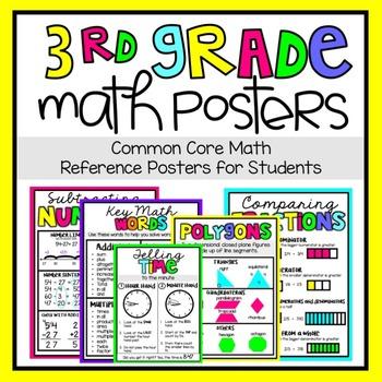 3rd Grade Math Posters