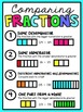 3rd Grade Math Posters